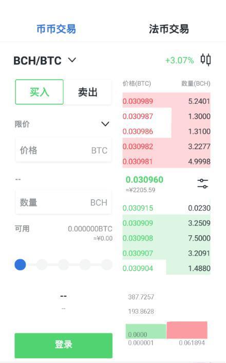 FCT币图3