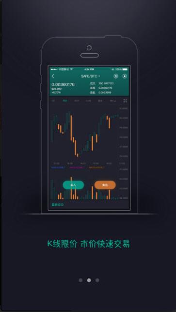 fx交易所图1