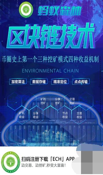 ECH环境链图2